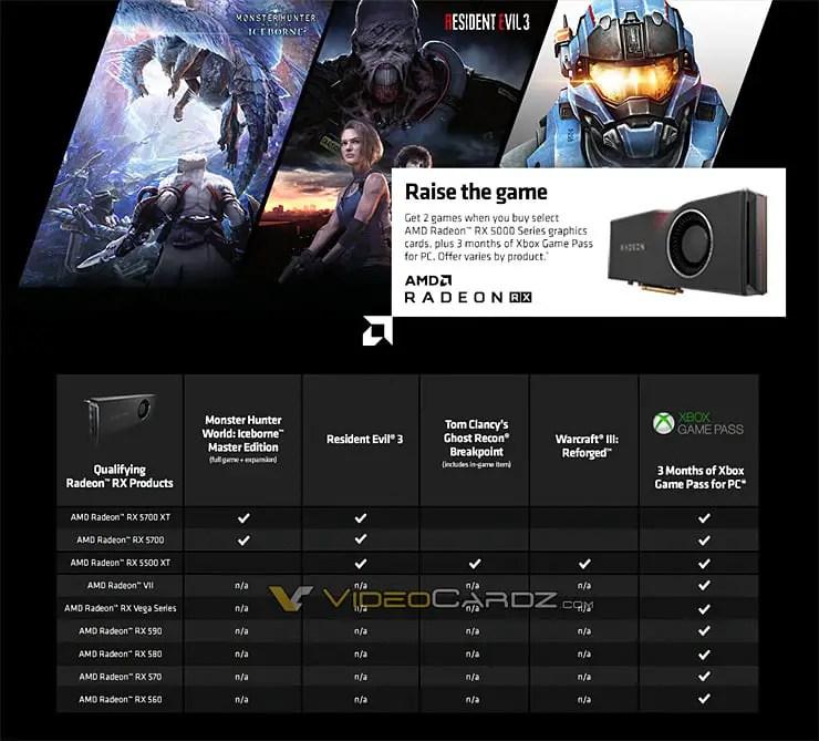 AMD Raise The Game 2020