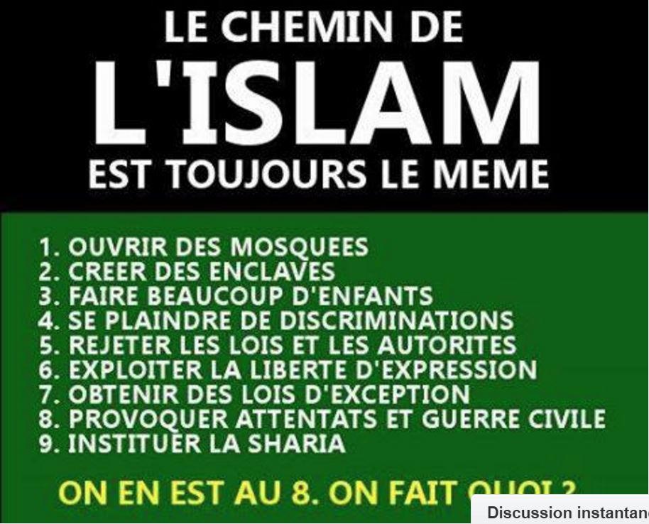 Le chemin de l'islam