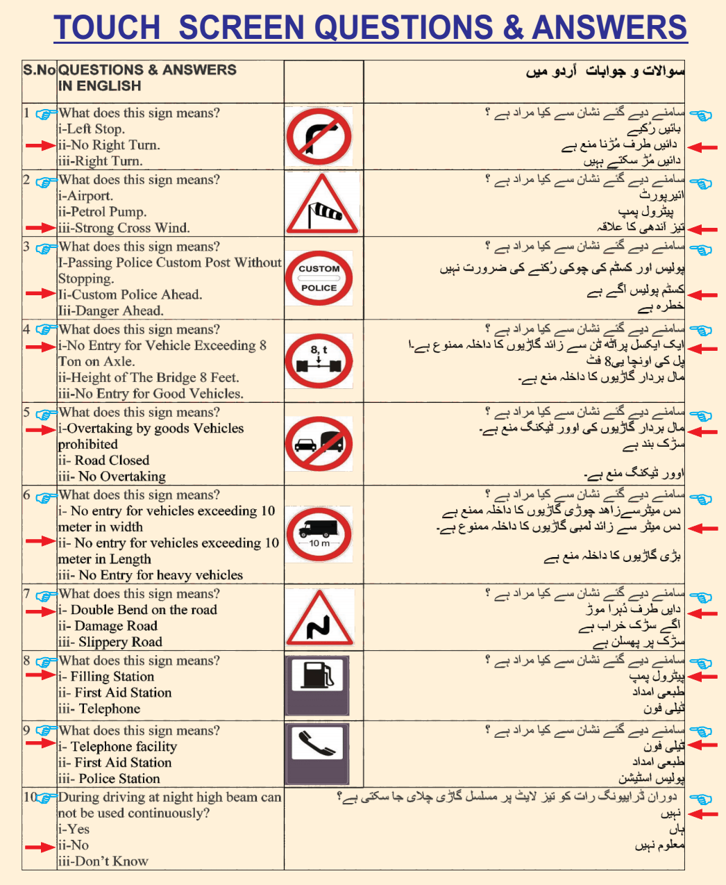 Road Signs Test