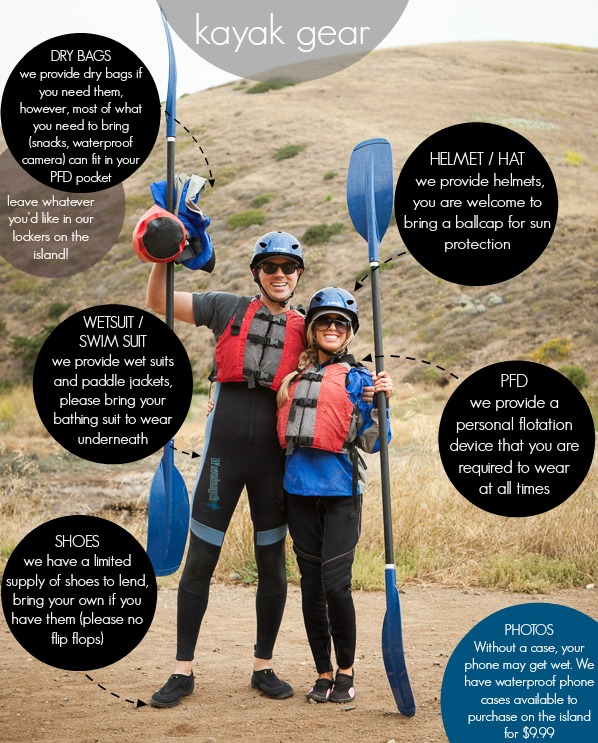 What is provided on your Channel Island Kayak Tour
