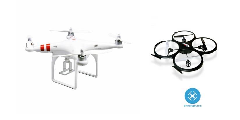 How to buy Drones