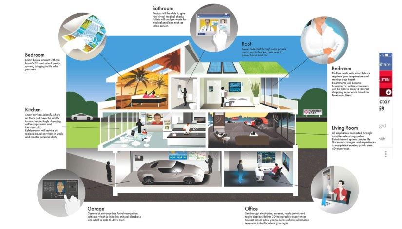 home-automation-homekit