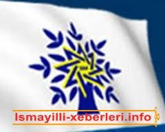 Azərbaycançılıq ideologiyası