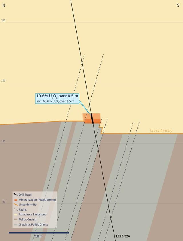 Cross Section 4510E (Drill Hole LE20-32A)