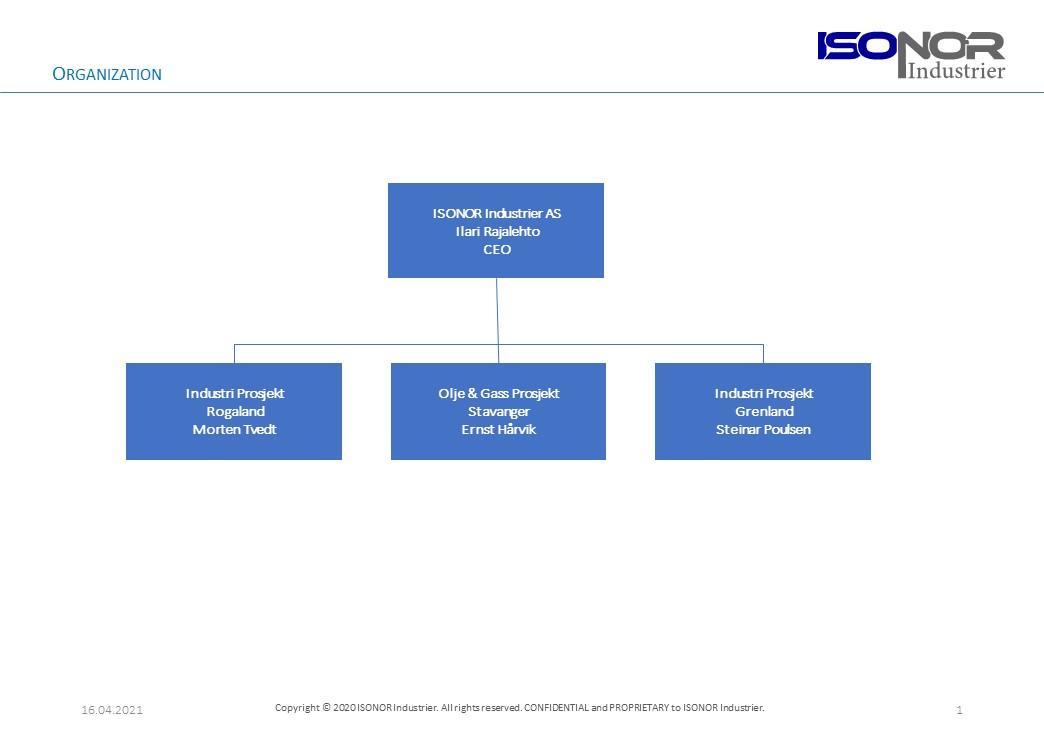 ISONOR organisasjon til web. NO