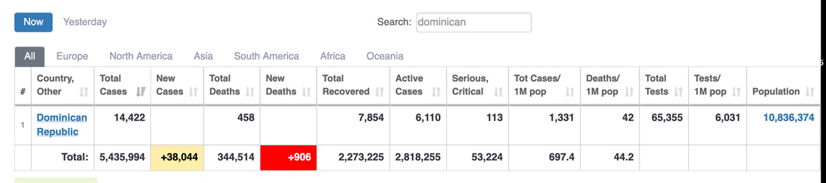 repubblica dominicana coronavirus