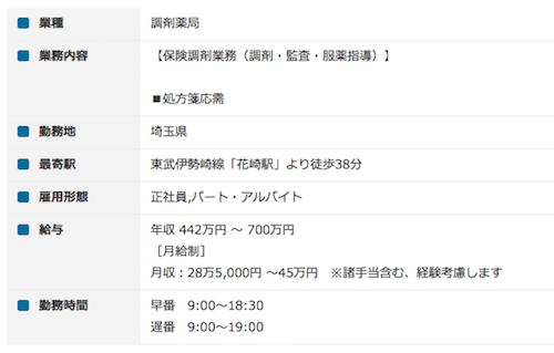 薬剤師700万円