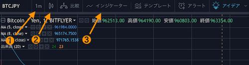 trading view(トレーディングビュー)