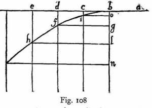 Galileo parabola