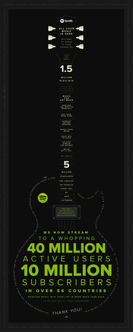 spotify-celebrate-10million-guitar-rev07-01
