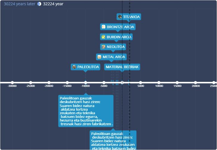 TimeGraphics Zaman Çizelgesi oluşturucu