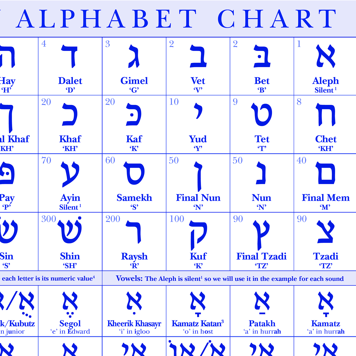 Hebrew Worksheets For Children