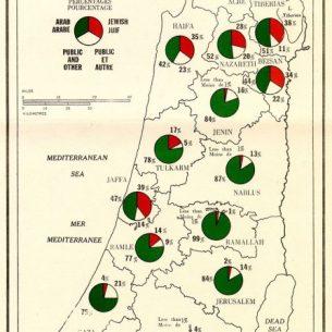 Land ownership Public domain