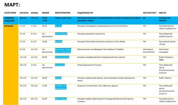 FEBRUARY-APRIL NONSTOP EVENTS & NEWS (russian)-5
