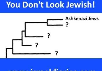 Population genetics map, Jewish DNA