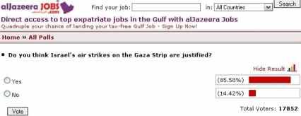 al-jizz-poll