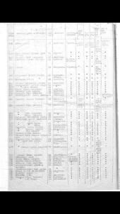 340 евреев Тростенца были убиты за один день. 10 мая 1919 года, после двухдневного ареста они были уничтожены. Взрослые люди, в основном родители малолетних детей. После убийства родителей сколько сирот смогло выжить? Сколько ещё еврейских душ нужно добавить к этому списку?