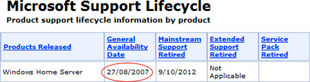 Windows Home Server General Availability Date