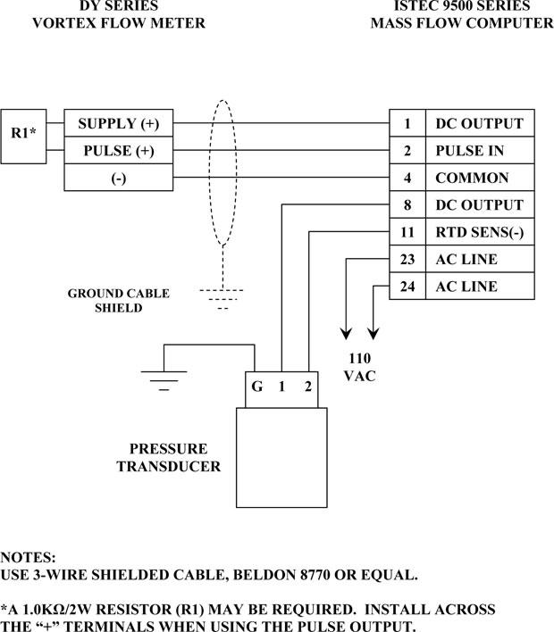 7150 series wiring supertrol pressure?resize\=620%2C708\&ssl\=1 raven flow meters wiring diagram flow meter block diagram, water water flow sensor wiring diagram at crackthecode.co