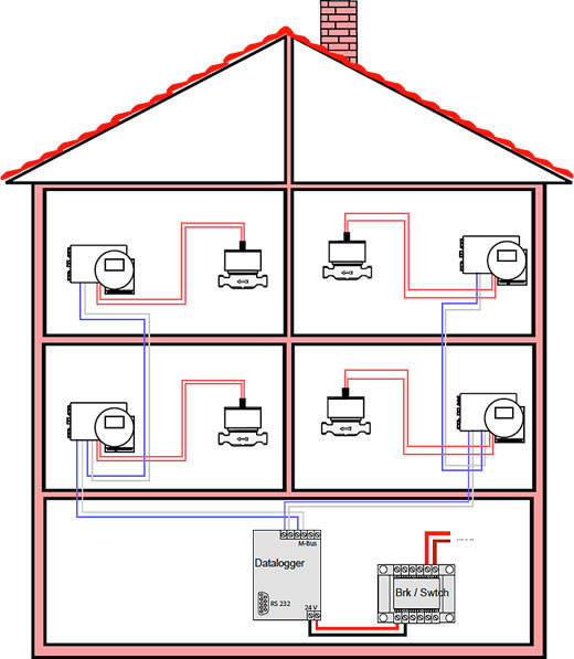 house network wiring diagram house image wiring simple building wiring diagram jodebal com on house network wiring diagram