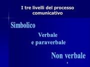 Istituto Fattorello - Terapia della Parola