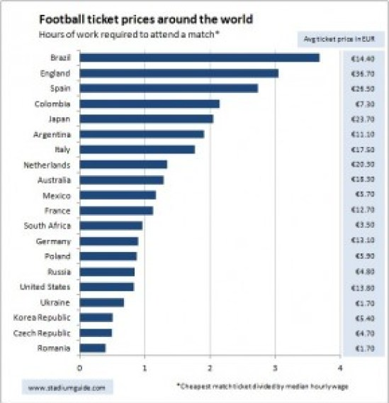 ticket_prices_index_EUR