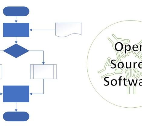 Freie Software (Open Source) im Unternehmen einsetzen