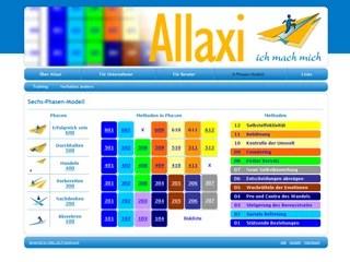 Allaxi – Ich mach mich