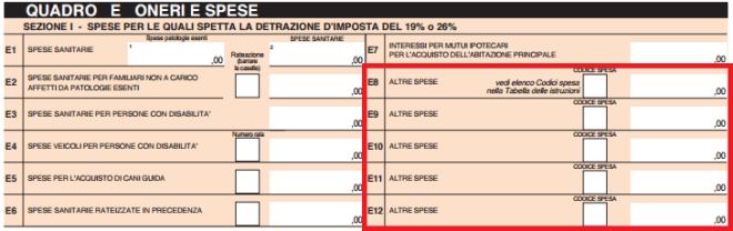730 detrazioni spese trasporto disabili italiaccessibile - Fisco & Disabilità : 730/2016 detrazioni spese trasporto disabili