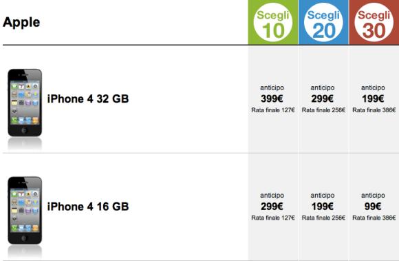 3 ricaricabile 580x379 Inchiesta iPhone 4: Prezzi e tariffe degli operatori a confronto
