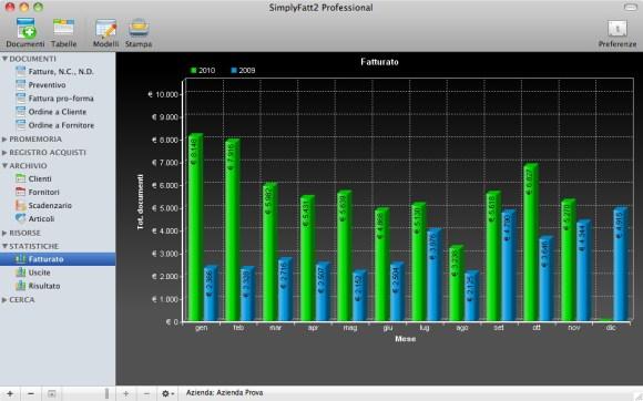 statistiche21 580x362 Rilasciato SimplyFatt 2
