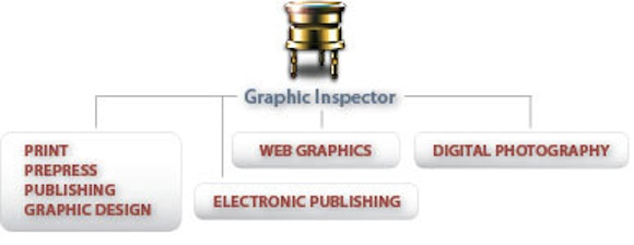 graph_inspect.jpg