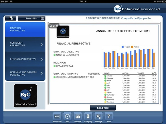 IMG 0076 Balanced Scorecard: applicazione per iPad in grado di analizzare i dati BI aziendali