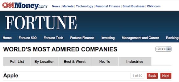 Screen shot 2011 03 03 at 5.24.48 PM Secondo Fortune, Apple è lazienda più ammirata del 2011