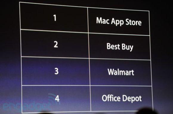 stevejobswwdc2011liveblogkeynote0420 580x385 WWDC: Il Mac App Store è lo store numero uno al mondo dove acquistare software