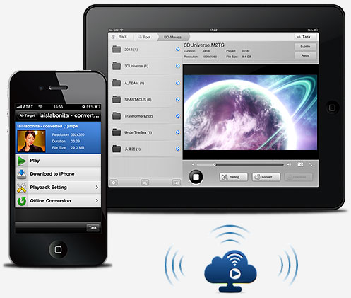 airplayit Air Playit   Video in streaming per iPhone e iPad ovunque tu sia