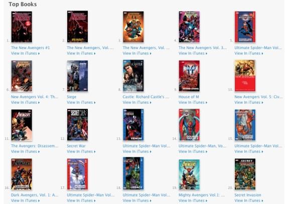 Immagine 02 2455987 alle 13.54.55 580x407 Disponibili su iBookstore i fumetti Marvel