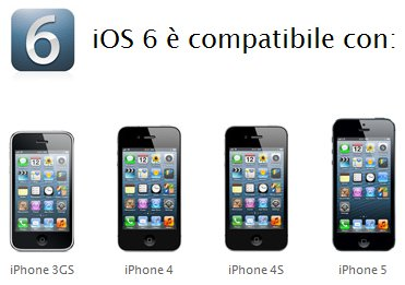 iphone Tra poche ore sarà disponibile iOS 6: Vediamo come e.. se installarlo sul nostro iPhone!