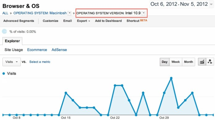 mac os 10 9 Numerose tracce di OS X 10.9 in diversi log nel Web: Test in atto ad Infinite Loop?