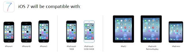 Compatibilità di iOS 7 Su quali iDevice sarà possibile installare iOS 7 e con quali limitazioni?