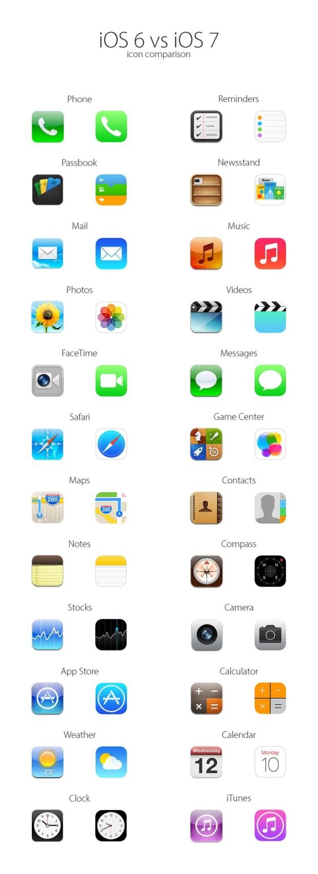 iOS 6 vs iOS 7 620x1705 Icone di iOS 6 vs icone di iOS 7: Quali preferite?