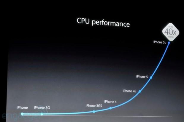 iphone2013 0152 620x412 Le prime immagini del nuovo iPhone 5s, in diretta dallevento di Cupertino di oggi