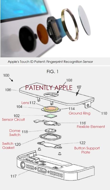 Brevetto Touch ID Apple sperimenta nuove funzioni per il Touch ID