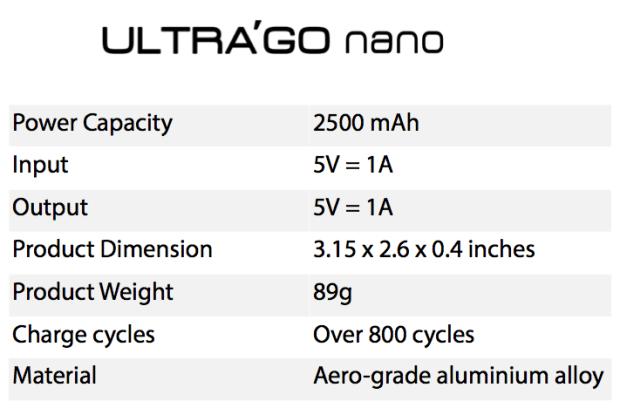 Schermata 2014 05 13 alle 11.07.27 620x408 Ultrago nano, batteria elegante e funzionale