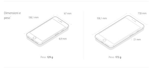 Dimensioni 620x284 iPhone 6 e 6 Plus sono realtà: in Italia dal 26 settembre