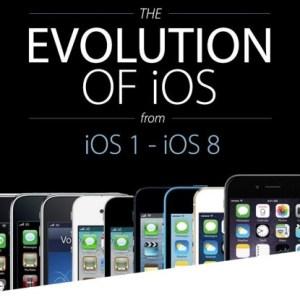 infograficaapple1 300x300 Come è cambiato iOS dal 2007 ad oggi, aspettando iOS 8