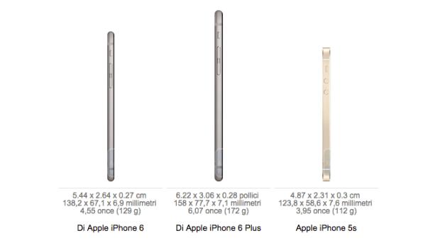 iphone6laterale 620x343 iPhone 6 Plus, iPhone 6 e iPhone 5s a confronto tra le specifiche tecniche