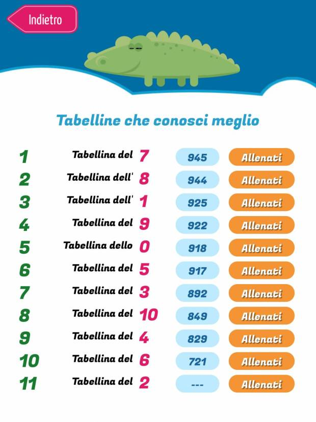 Quix-Tabelline-3