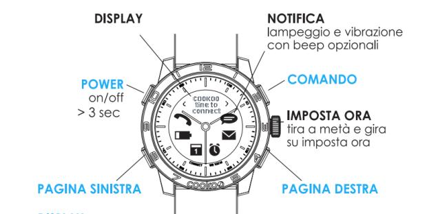Schermata 2014 10 16 alle 12.33.16 620x312 Cookoo Watch 2: un upgrade tra design e software, per un look completamente rinnovato
