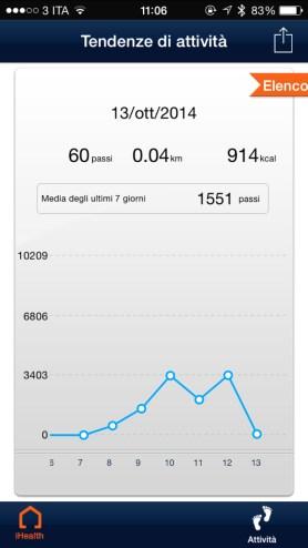 iHealth15 620x1102 Recensione: Activity Tracker iHealth: dispositivo per il monitoraggio dellattività fisica e del sonno (foto e video)